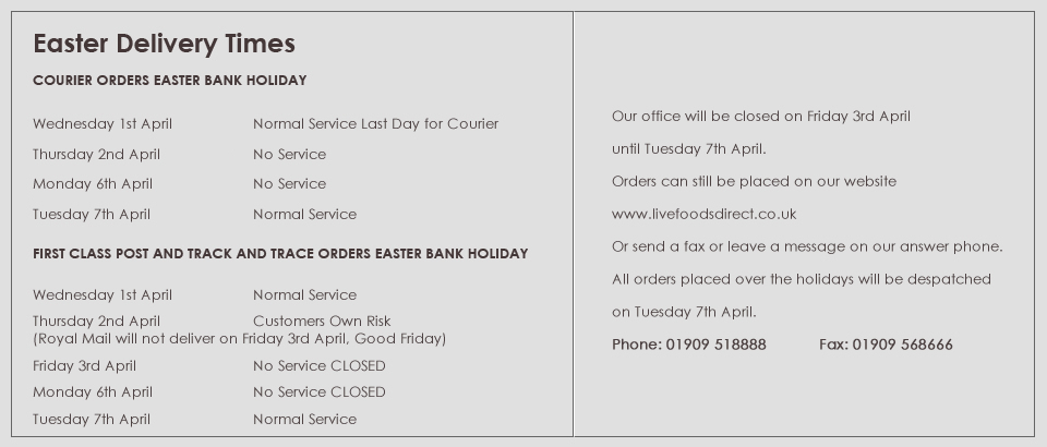 Easter Delivery Dates 2015